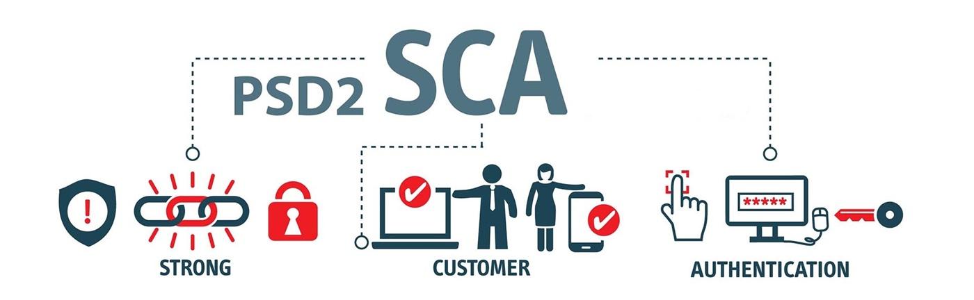 SCA - 3DS izuzeća kod provođenja transakcija