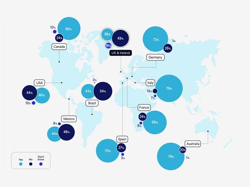 Uspješnost primjene PSD2 regulative kod europskih trgovaca